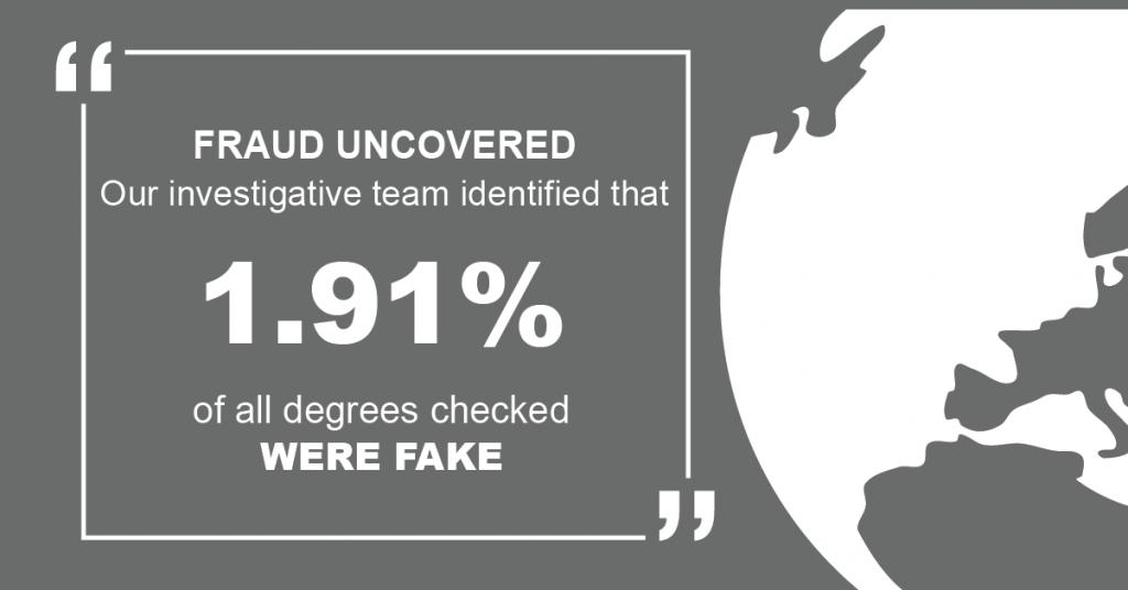 background checks, fake degrees