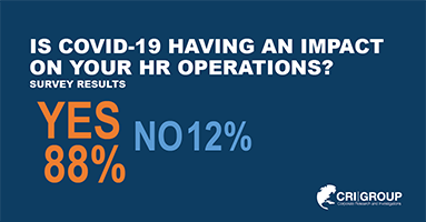 COVID-19 impact on human resources